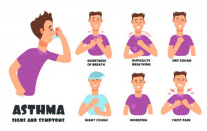 home treatment for asthma cough