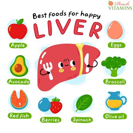 Home Remedies To Flush Liver